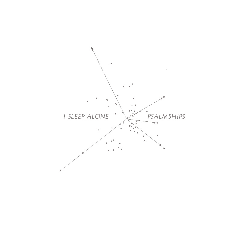 psalmships